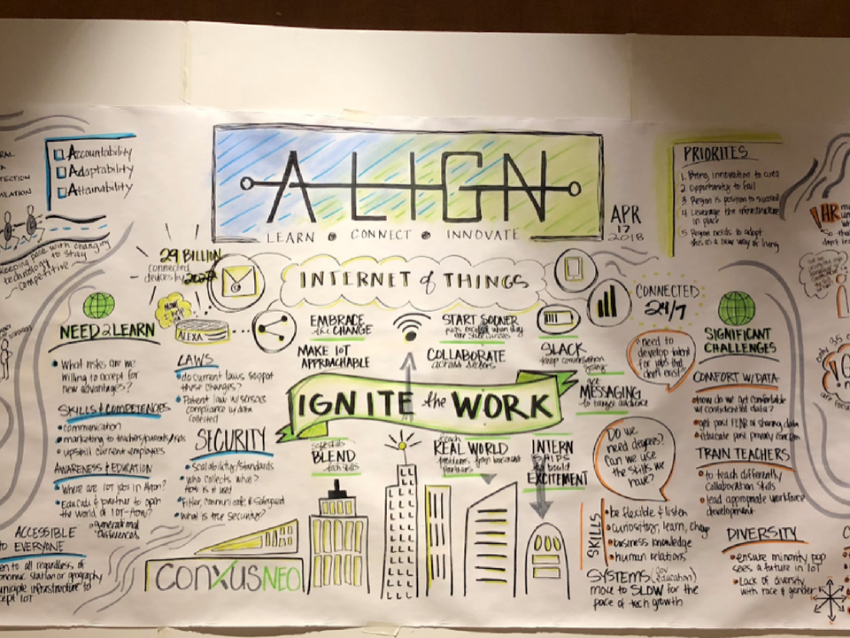 ALIGN ConxusNEO Event Internet of Things