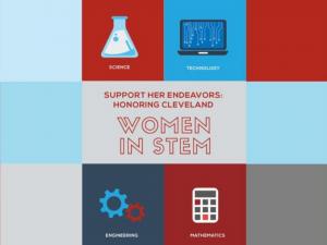 Taft Support Her Endeavors STEM Event